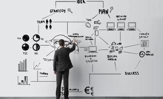 ბიზნესმენის წარმატების 10 საფეხური