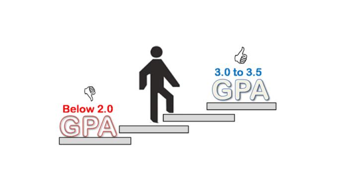 მაღალი GPA – კარგი და ცუდი სტუდენტის განმსაზღვრელი კრიტერიუმი
